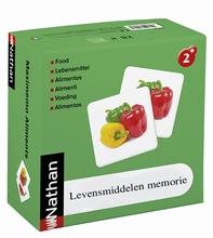 Levensmiddelen memorie